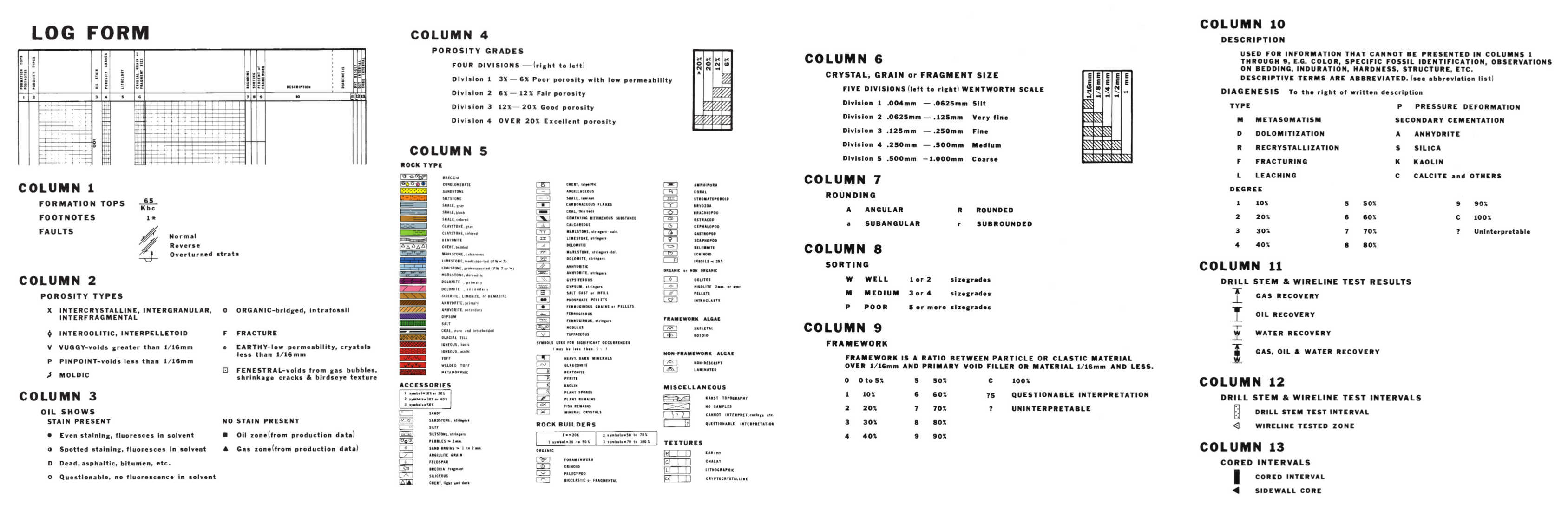 Free lithologic symbols abbreviations download canstrat well page2canstratsymbolsandabbrev buycottarizona