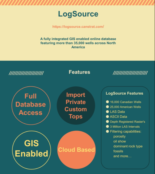 LogSource Functionality